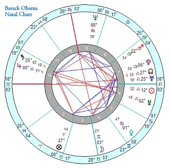 Barak Obama astrology chart