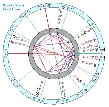 Barak Obama astrology chart