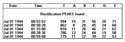 James Alexander sample rectification with Polaris