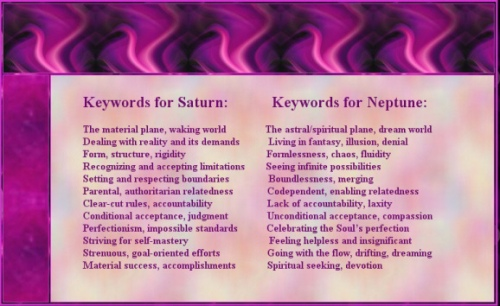 Getting a Grip on Saturn-Neptune Aspects | Sky Writer
