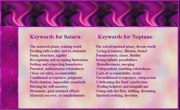 Getting a Grip on Saturn-Neptune Aspects   Sky Writer